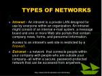 types of networks4