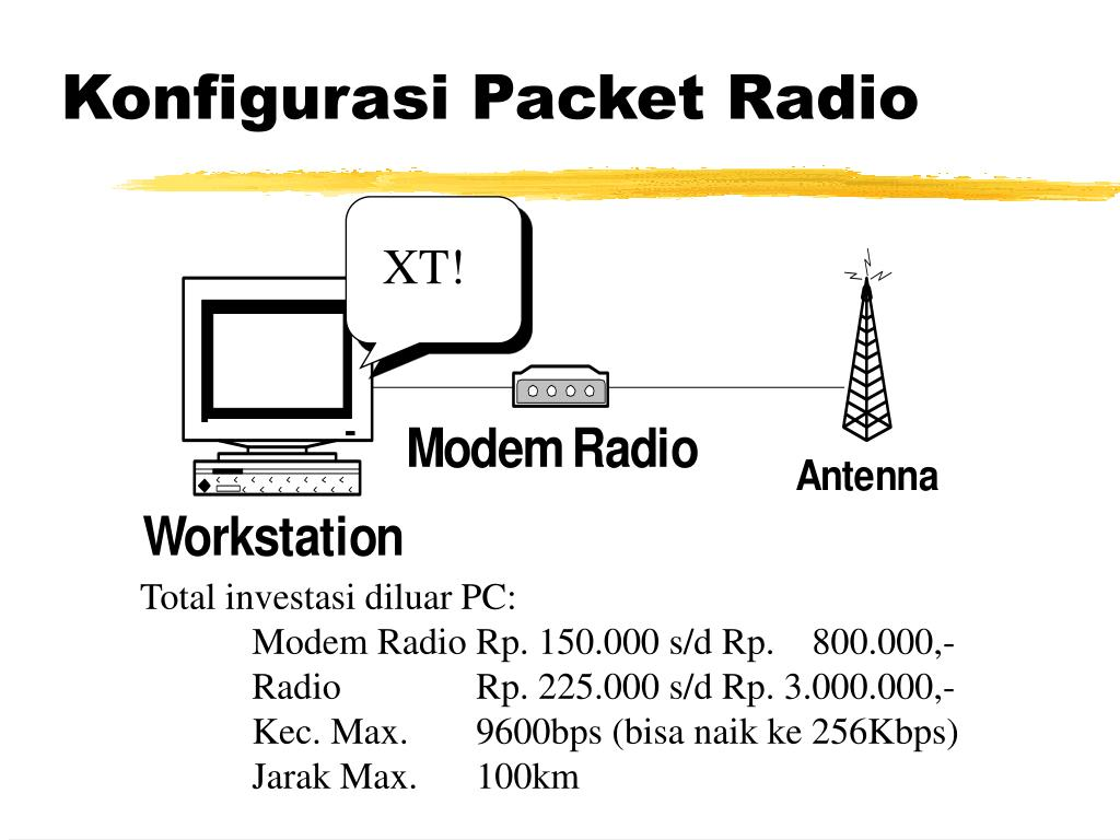Konfigurasi Packet Radio