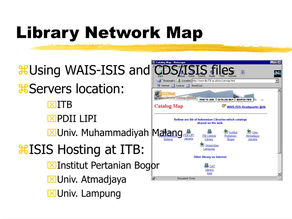 Library Network Map
