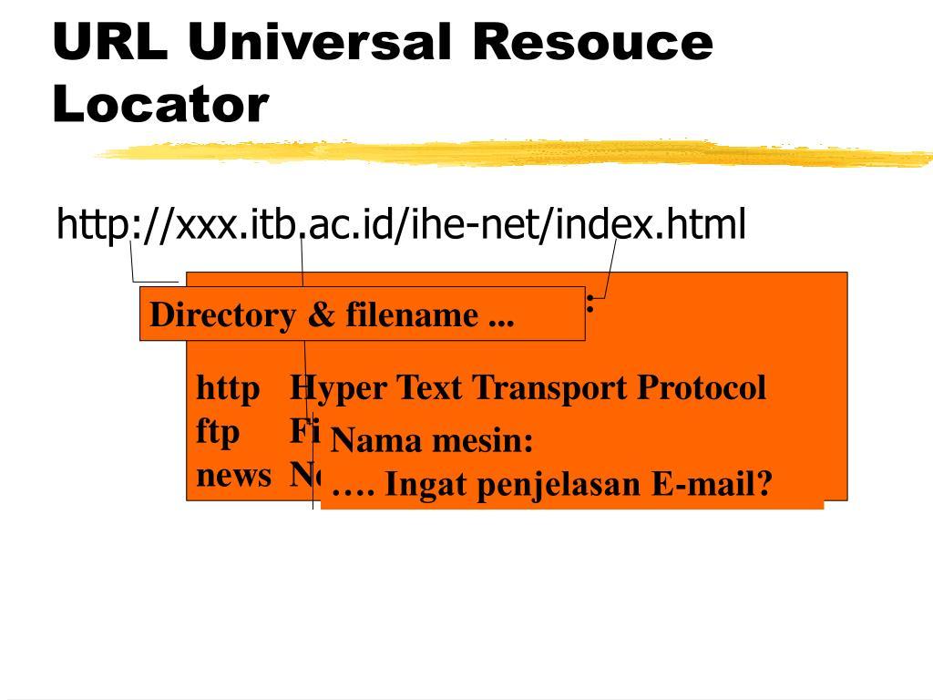 URL Universal Resouce Locator
