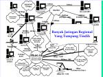 indonesia internet topology7