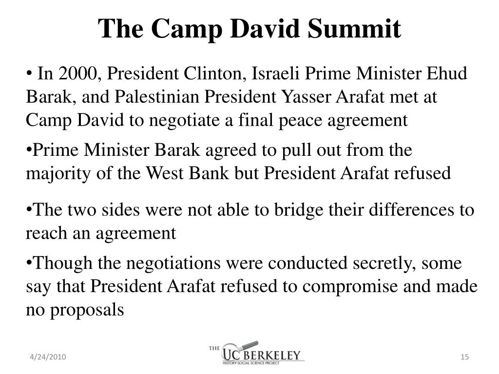 The Camp David Summit