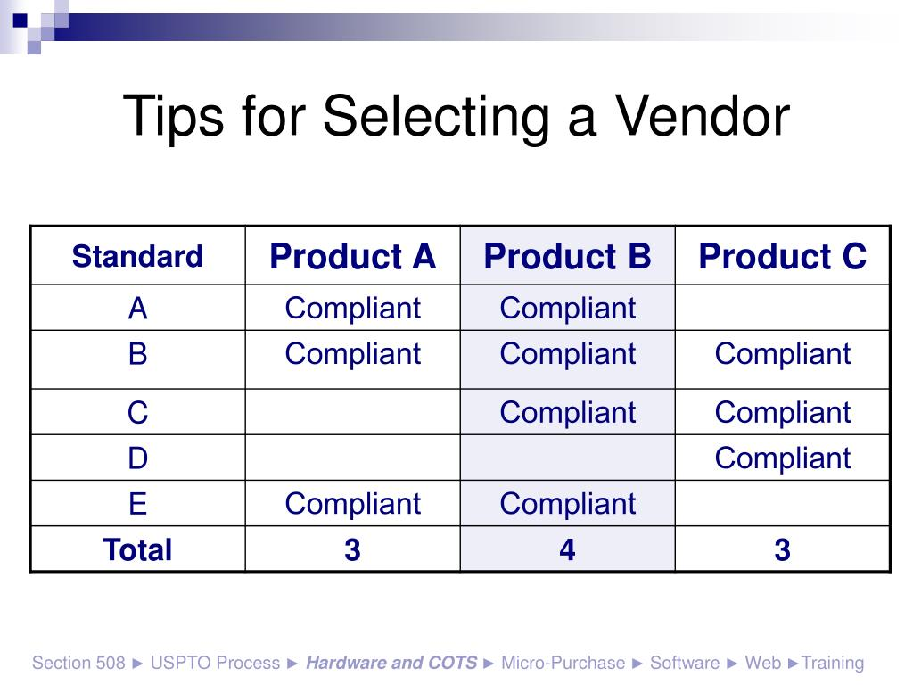 Tips for Selecting a Vendor