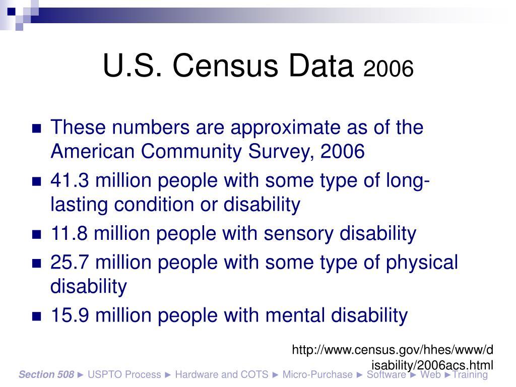 U.S. Census Data