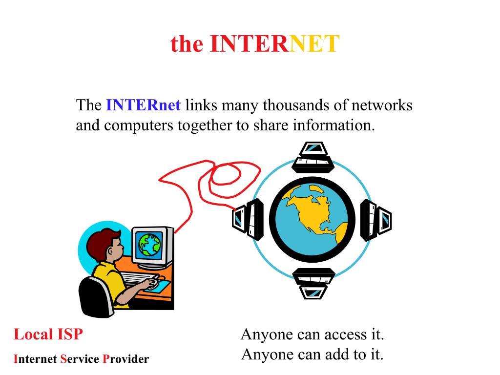 the INTER