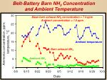 belt battery barn nh 3 concentration and ambient temperature