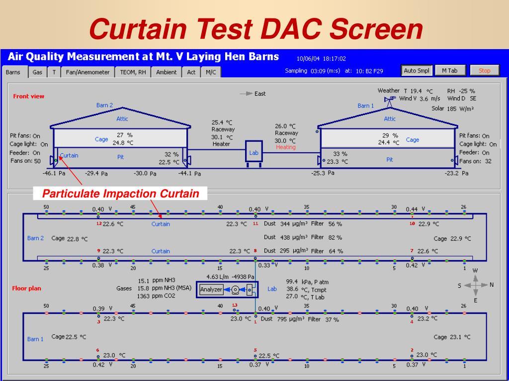 Curtain Test DAC Screen