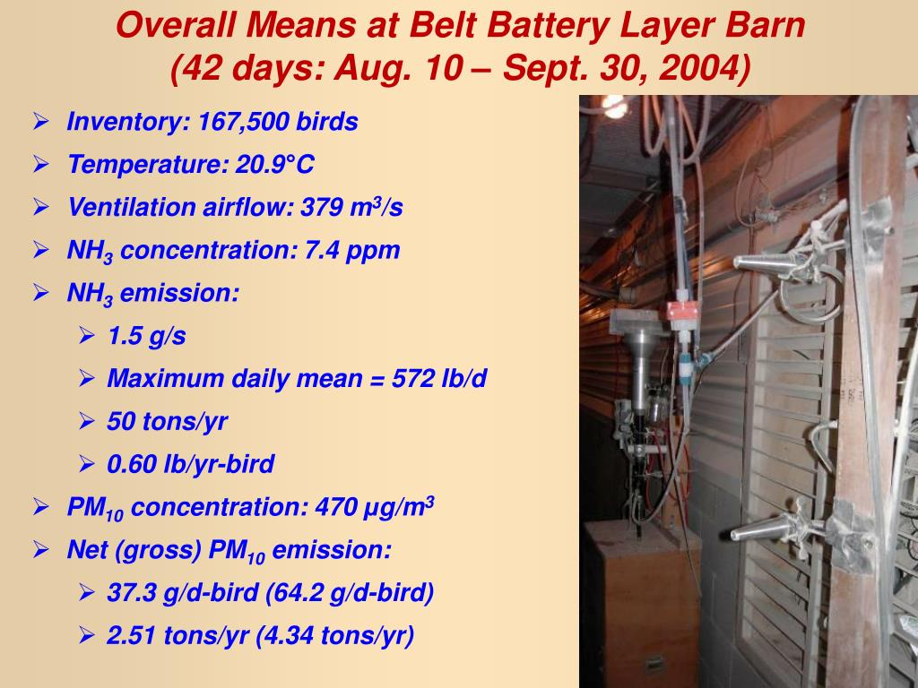 Overall Means at Belt Battery Layer Barn