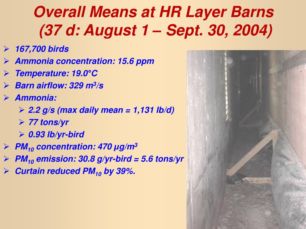 Overall Means at HR Layer Barns