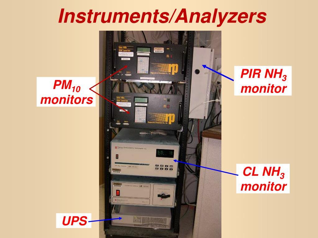 Instruments/Analyzers