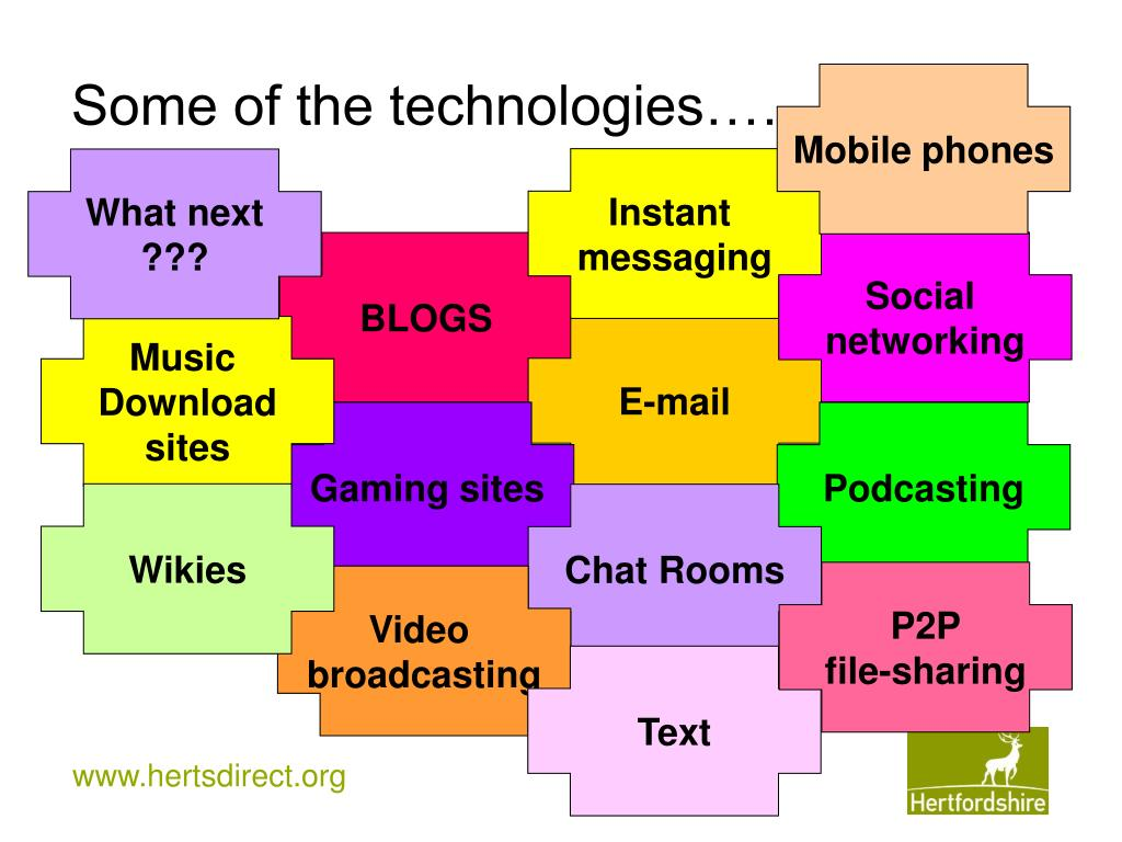 Some of the technologies……