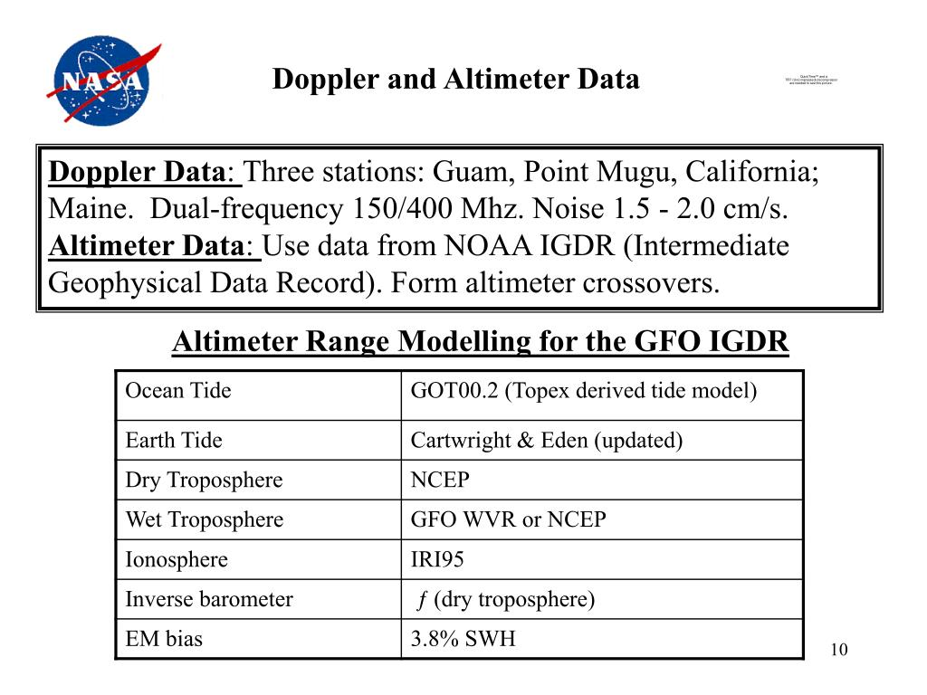 Doppler and Altimeter Data