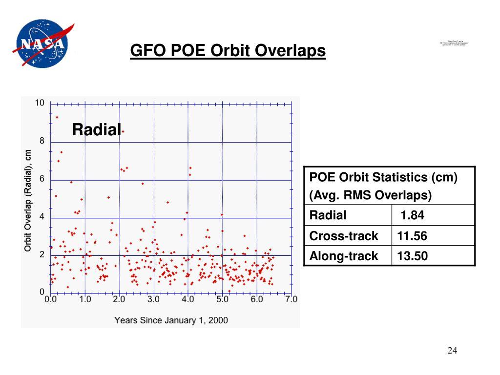 GFO POE Orbit Overlaps
