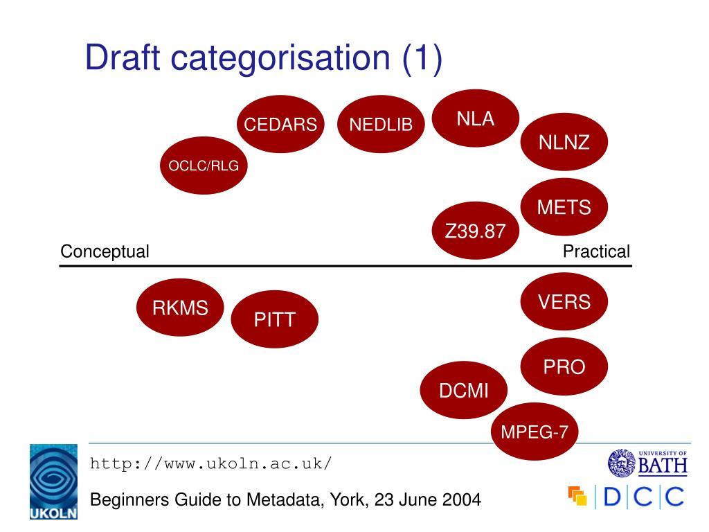 Draft categorisation (1)