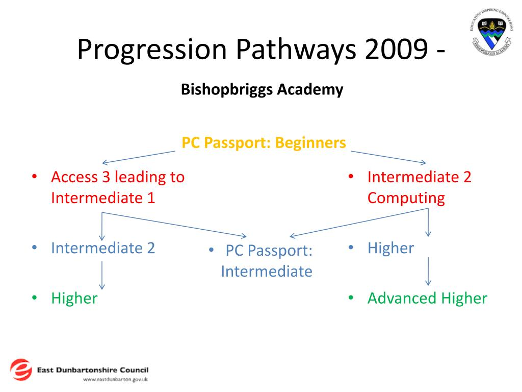 Progression Pathways 2009 -