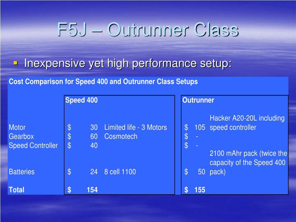 F5J – Outrunner Class