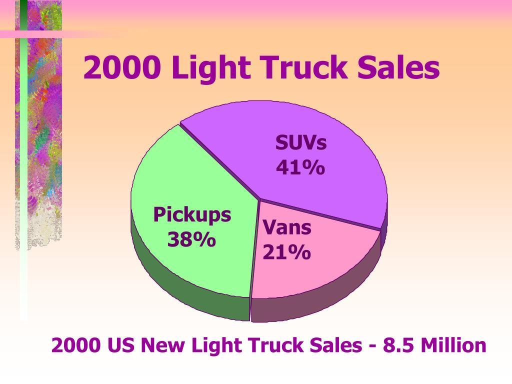 2000 Light Truck Sales