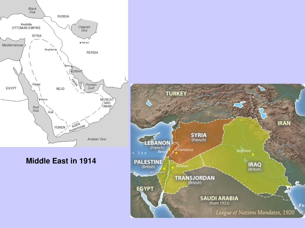 Middle East in 1914
