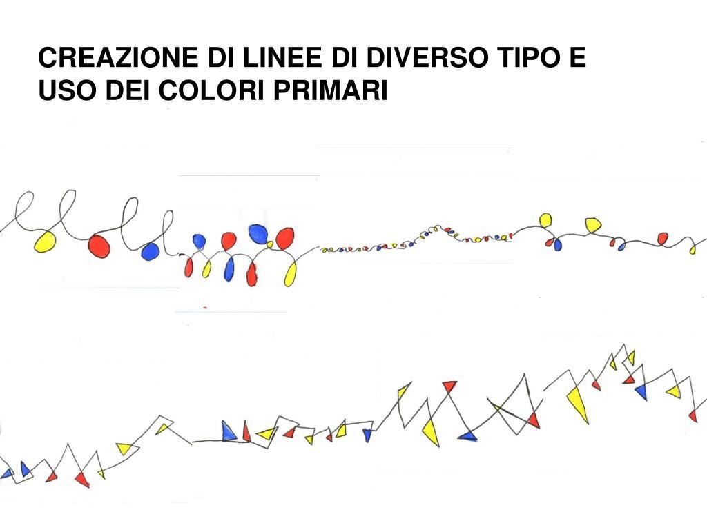 CREAZIONE DI LINEE DI DIVERSO TIPO E USO DEI COLORI PRIMARI