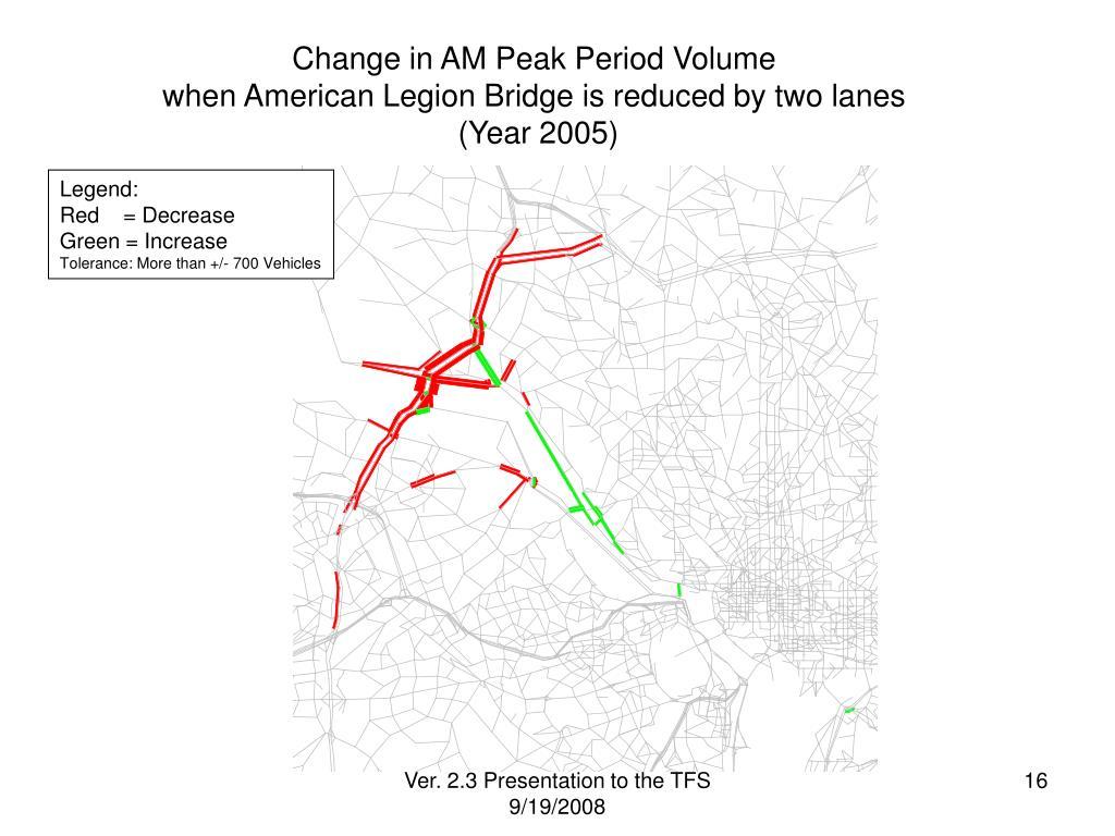 Change in AM Peak Period Volume