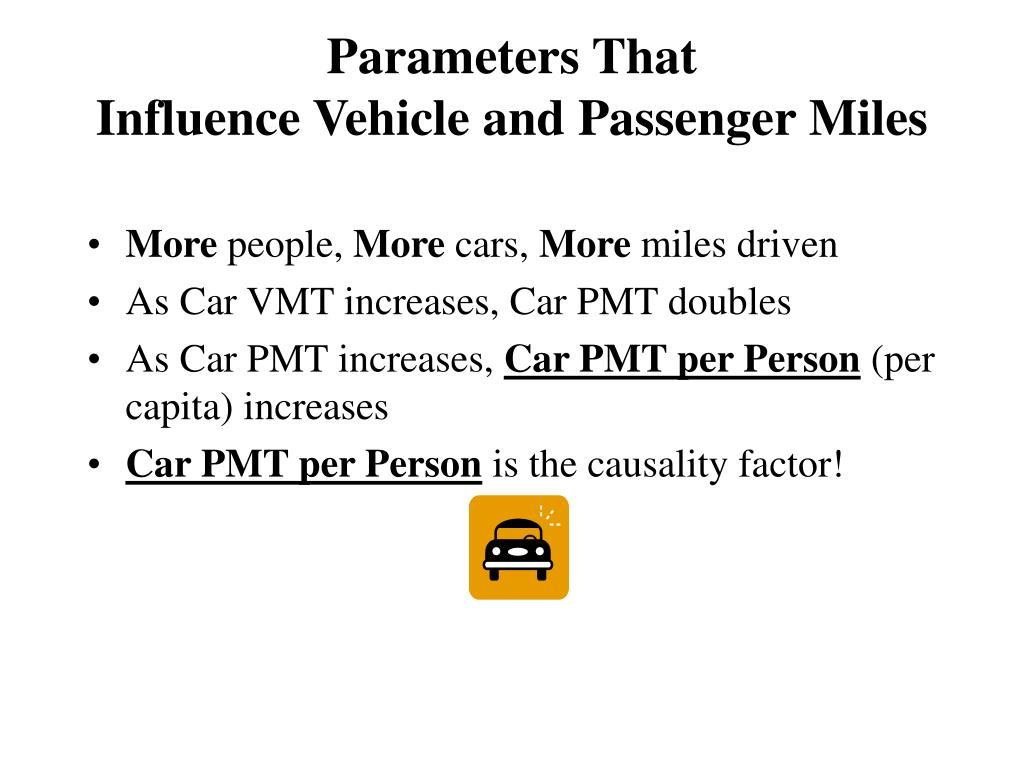 Parameters That