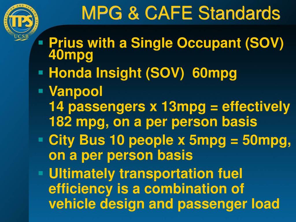 MPG & CAFE Standards