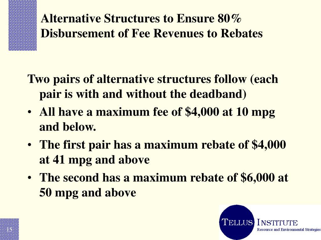 Alternative Structures to Ensure 80% Disbursement of Fee Revenues to Rebates