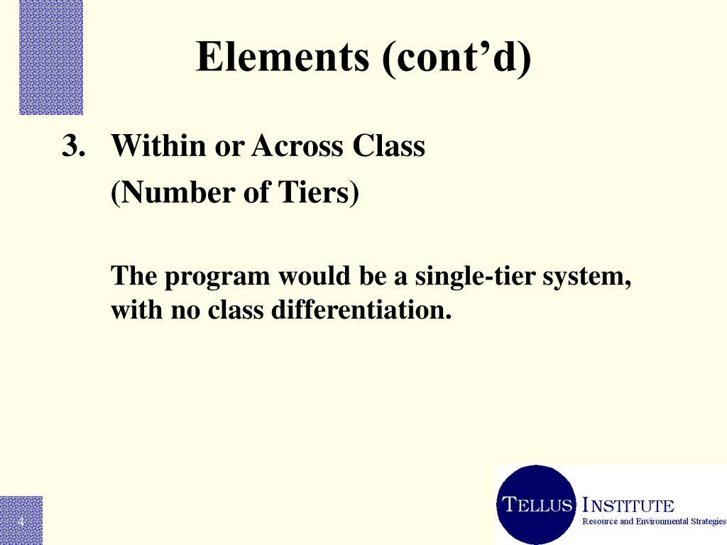 Elements (cont'd)