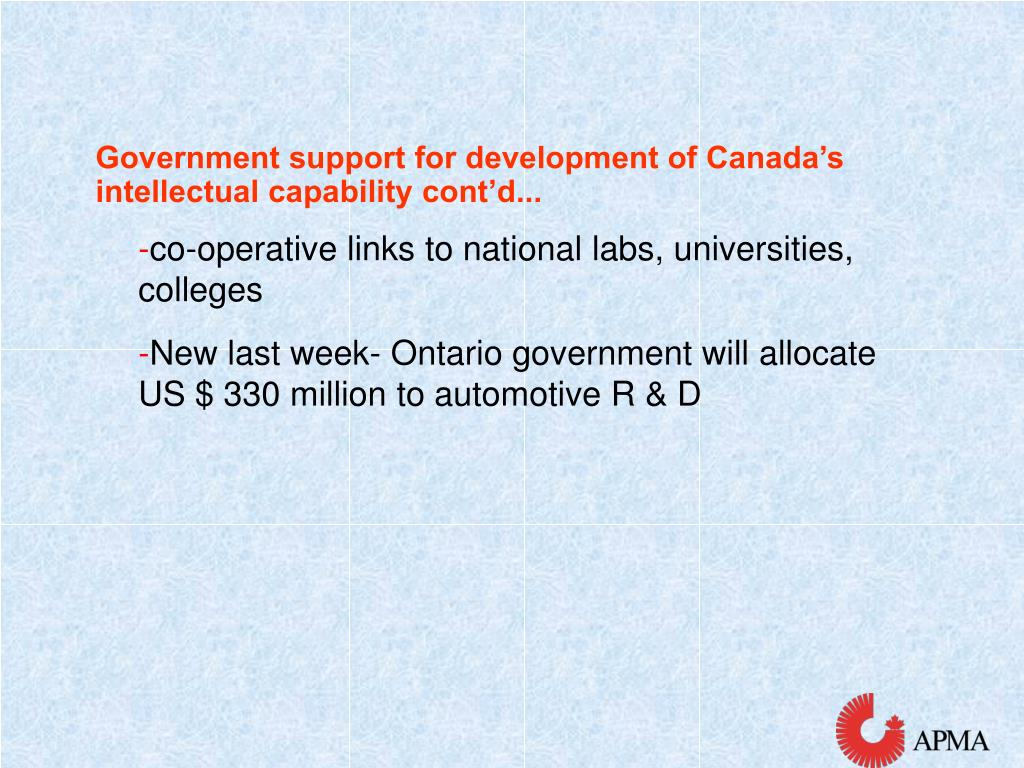 Government support for development of Canada's