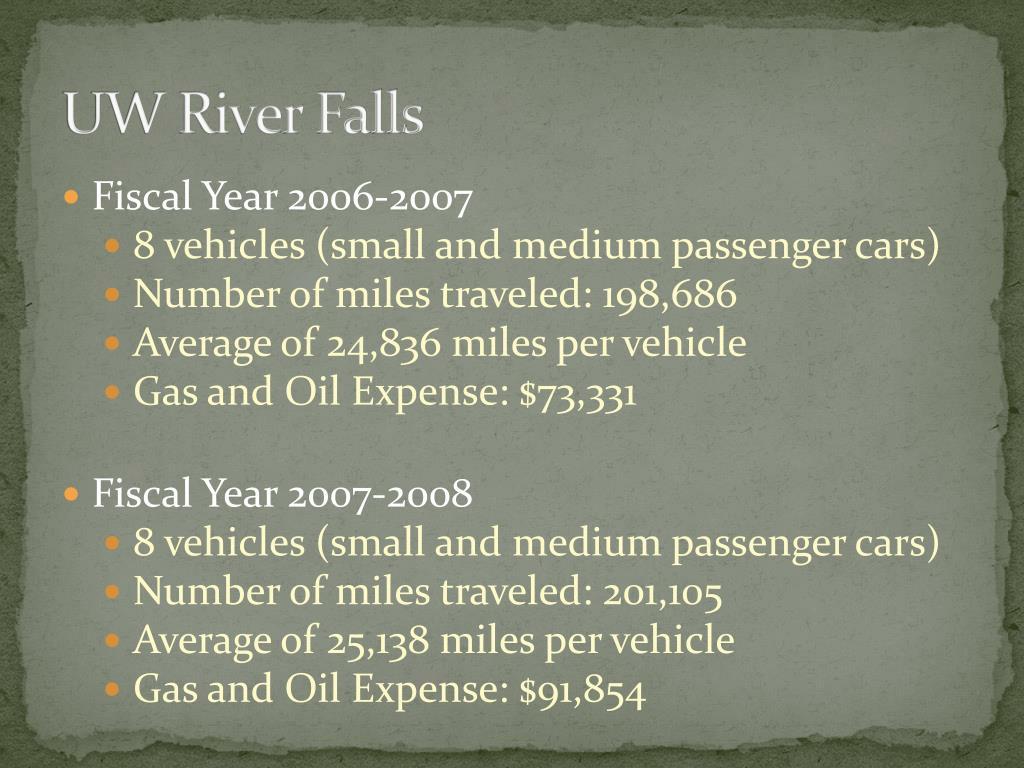 UW River Falls