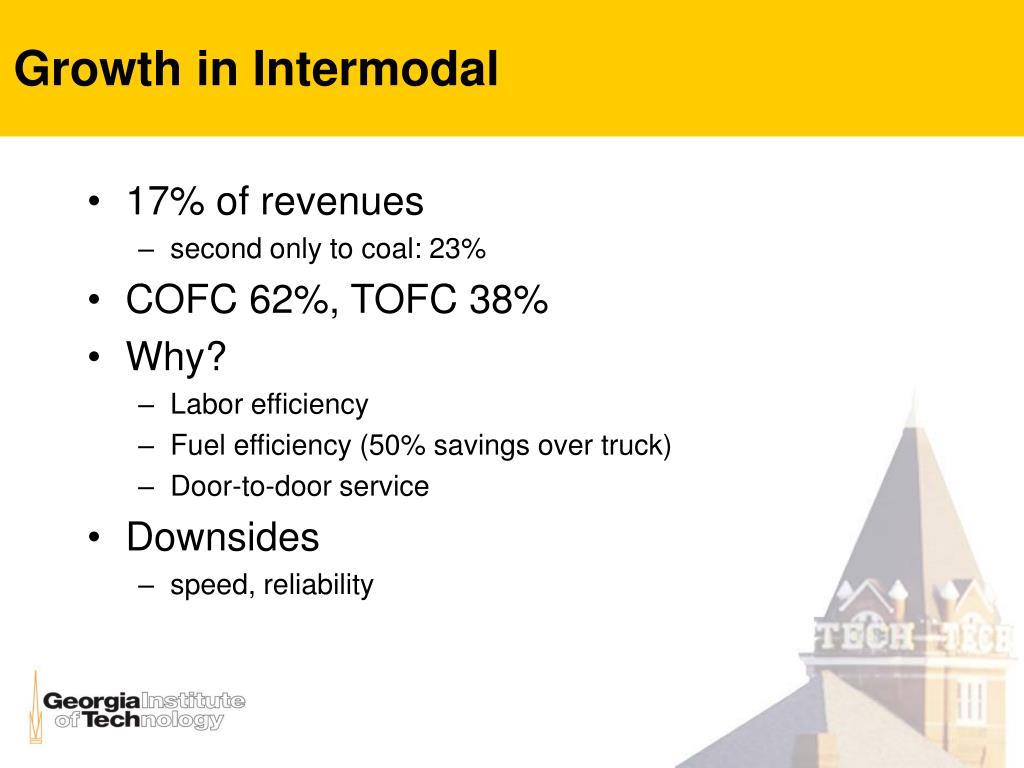 Growth in Intermodal