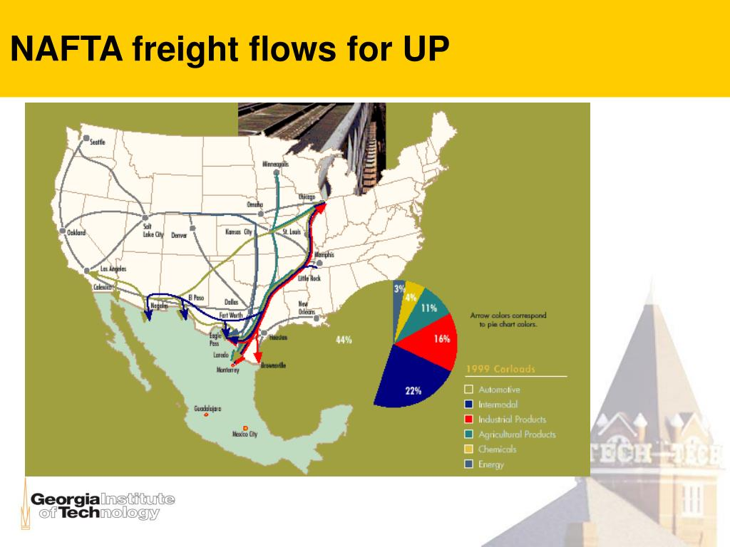 NAFTA freight flows for UP