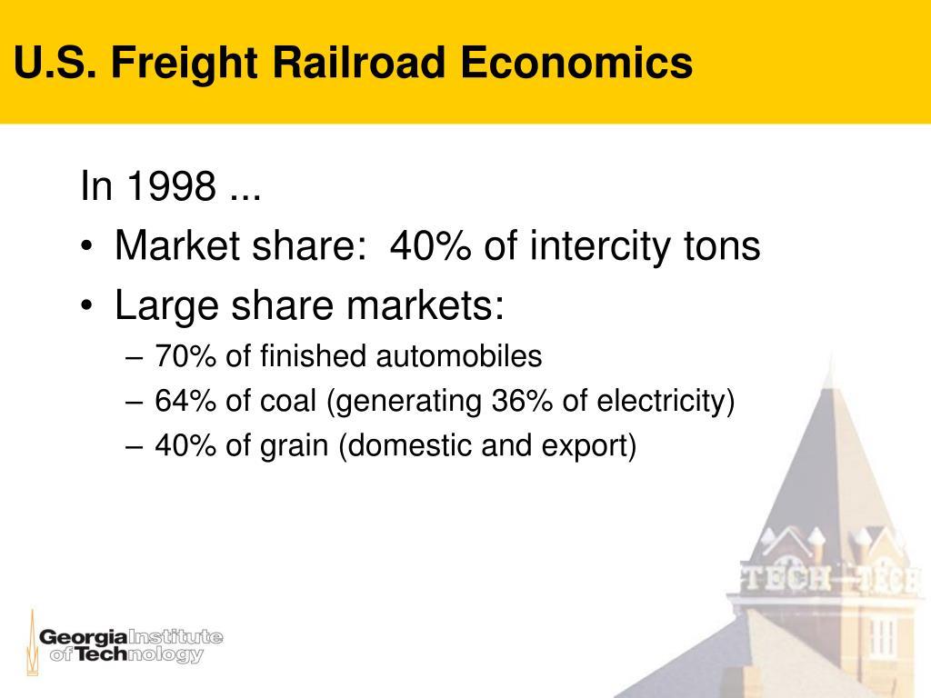 U.S. Freight Railroad Economics