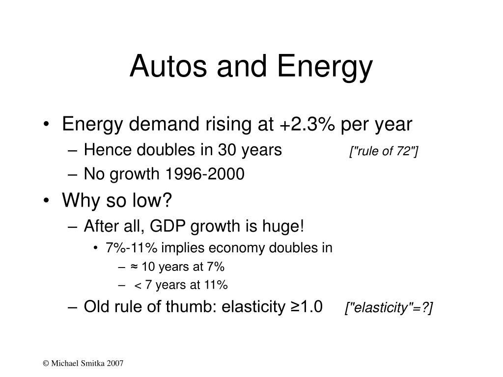 Autos and Energy