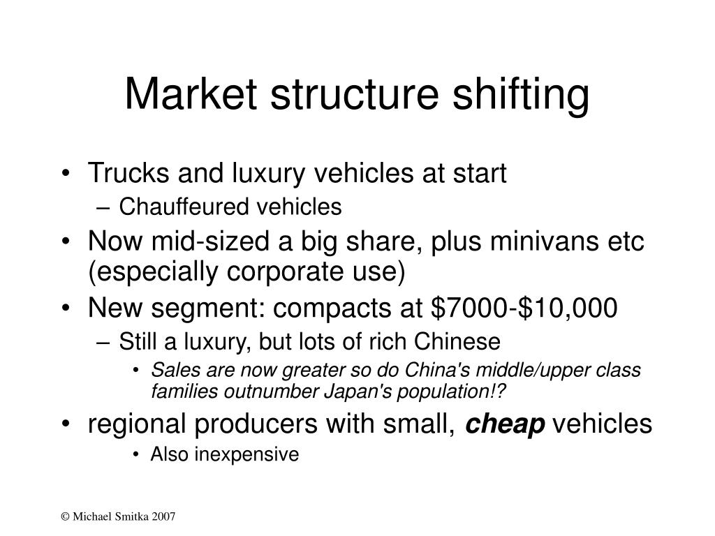 Market structure shifting