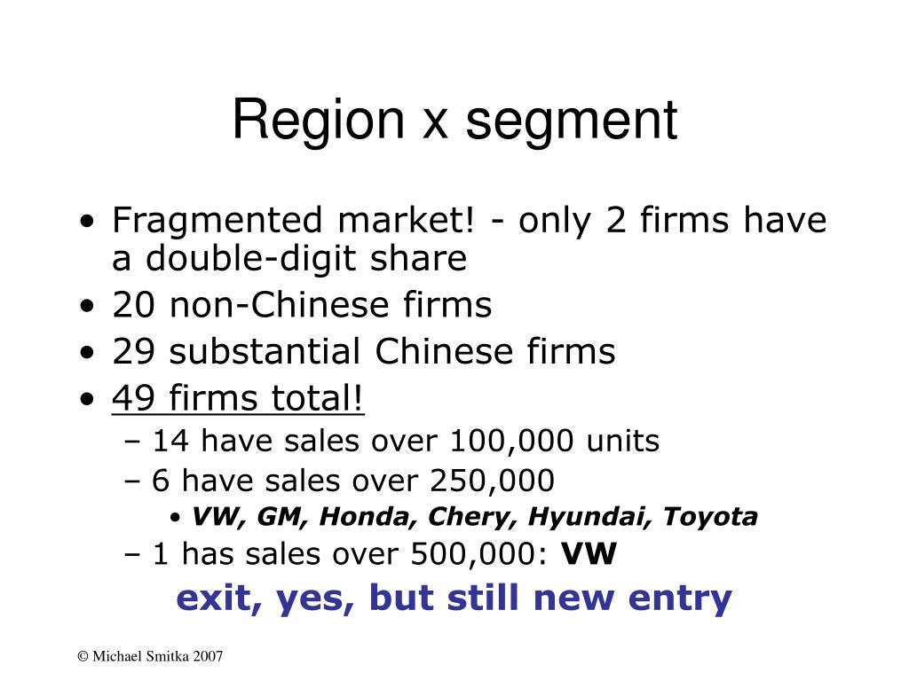 Region x segment