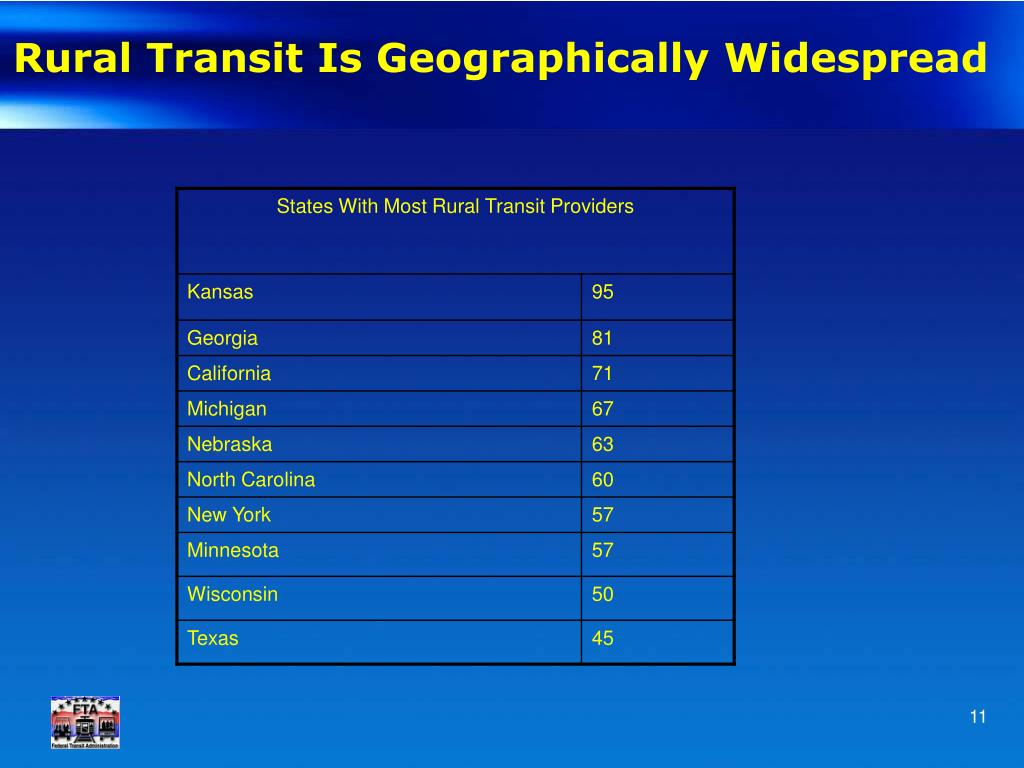 Rural Transit Is Geographically Widespread