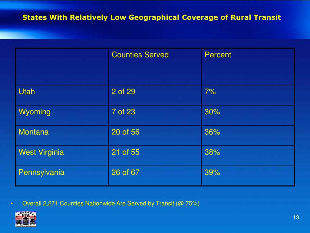 States With Relatively Low Geographical Coverage of Rural Transit