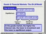 goods financial markets the is lm model3