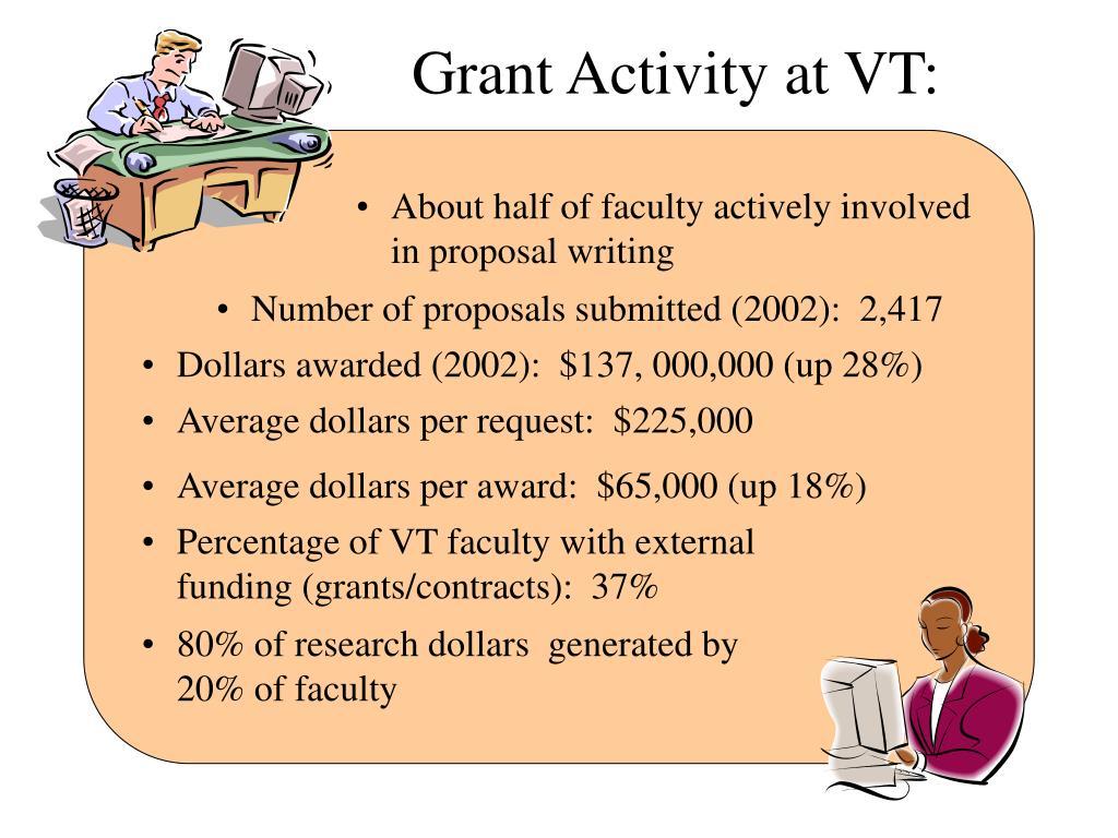 Grant Activity at VT:
