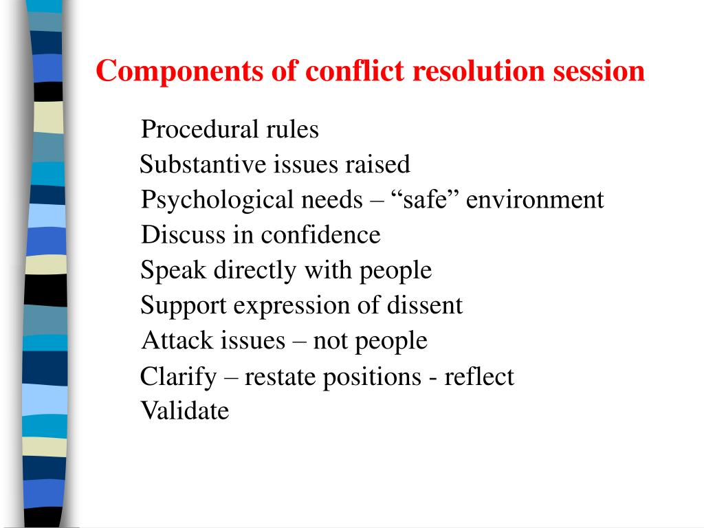 Components of conflict resolution session
