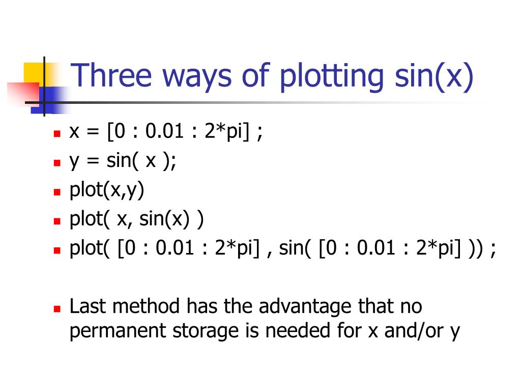 Three ways of plotting sin(x)