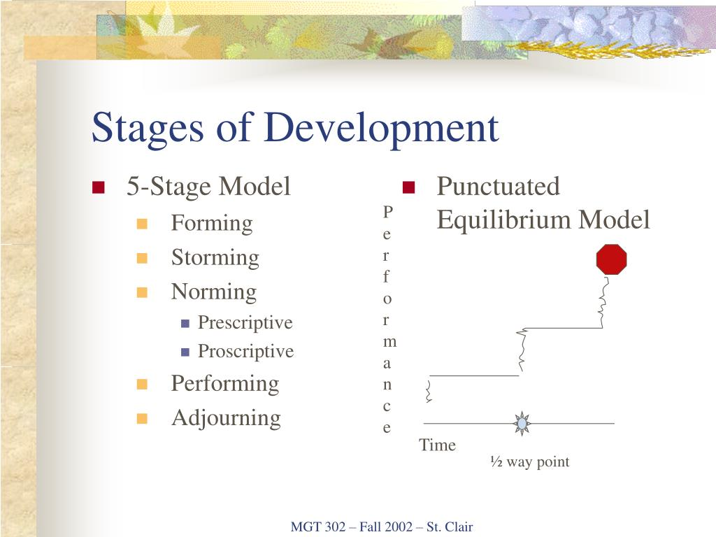 5-Stage Model