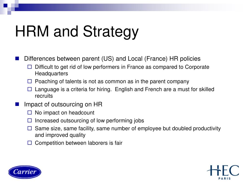 HRM and Strategy