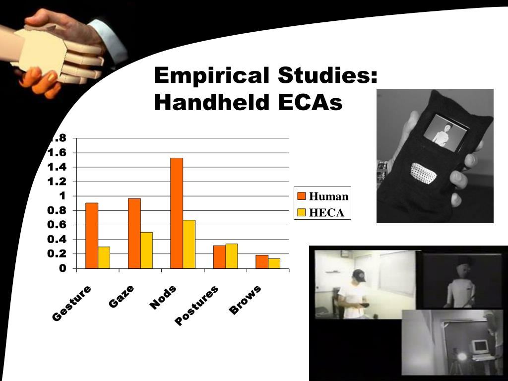 Empirical Studies: