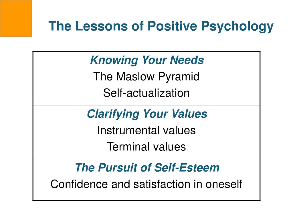 The Lessons of Positive Psychology