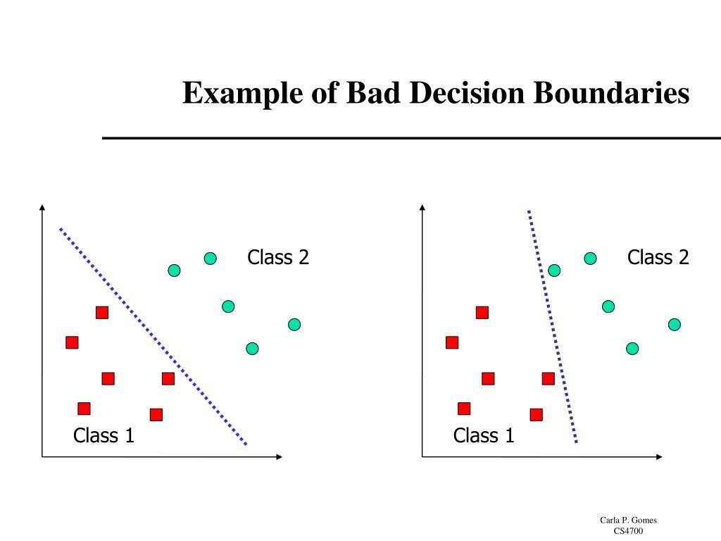 Example of Bad Decision Boundaries