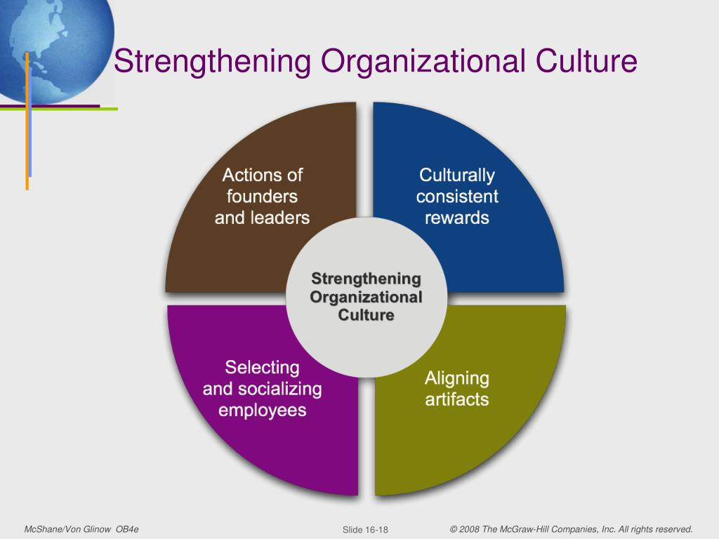 importance of structure and culture on organisational There is a tendency to overlook the importance of an organization's core culture as one person recently told me, sure, culture is important, but i have other things to worry about.