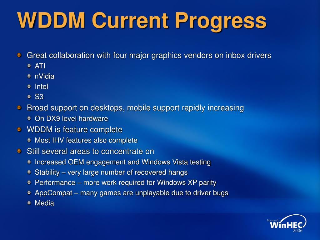 WDDM Current Progress