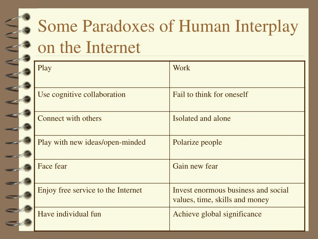 Some Paradoxes of Human Interplay on the Internet